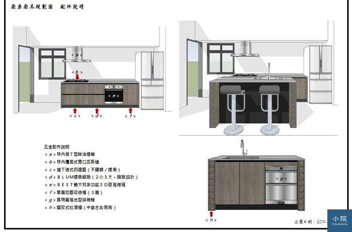 廚具廠商規劃圖之一