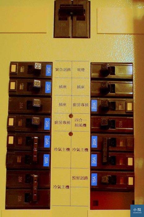 (總開關箱中黑黑的那支,就是無熔絲開關,或叫無熔絲斷路器。 姥姥攝)