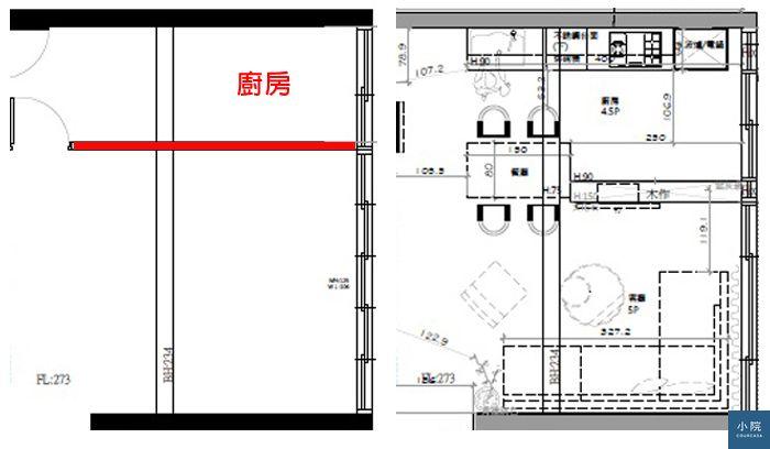 廚房改造平面圖,拆除(左)舊格局紅線位置隔間牆,讓一字形廚房與客廳相連。