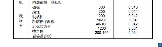 螢幕截圖 2015-08-01 21.26.36