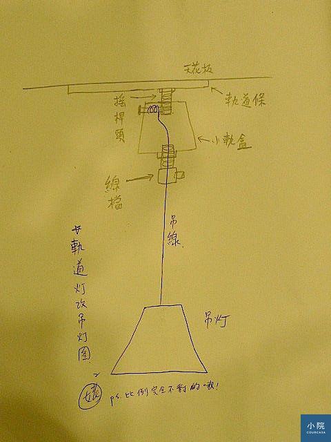 軌道燈改造吊燈圖
