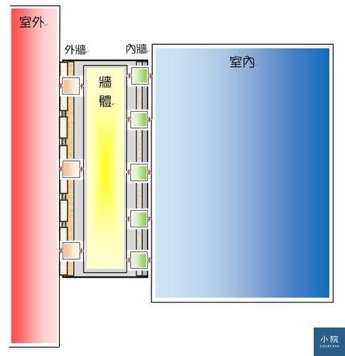 撰文者:郭文毅/樂土成大昶閎科技股份有限公司  臉書按這裡